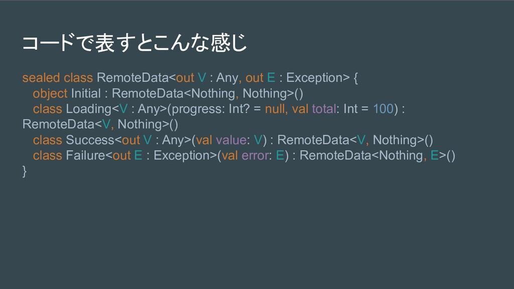 コードで表すとこんな感じ sealed class RemoteData<out V : An...