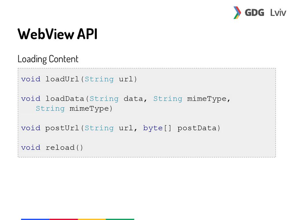 WebView API Loading Content void loadUrl(String...