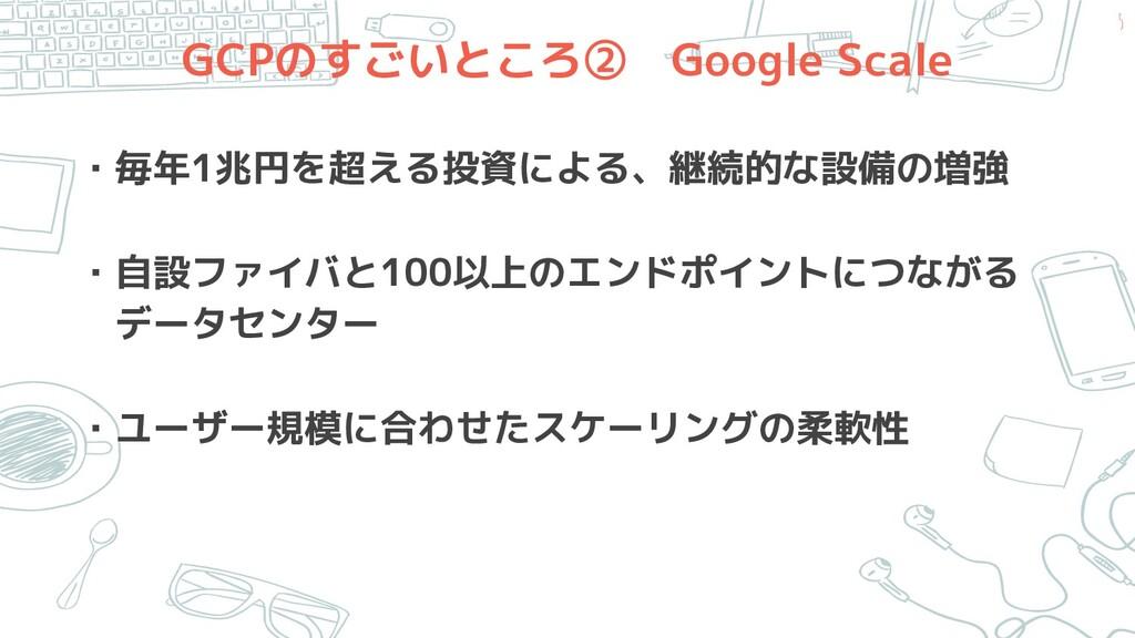 GCPのすごいところ② Google Scale ・毎年1兆円を超える投資による、継続的な設備...