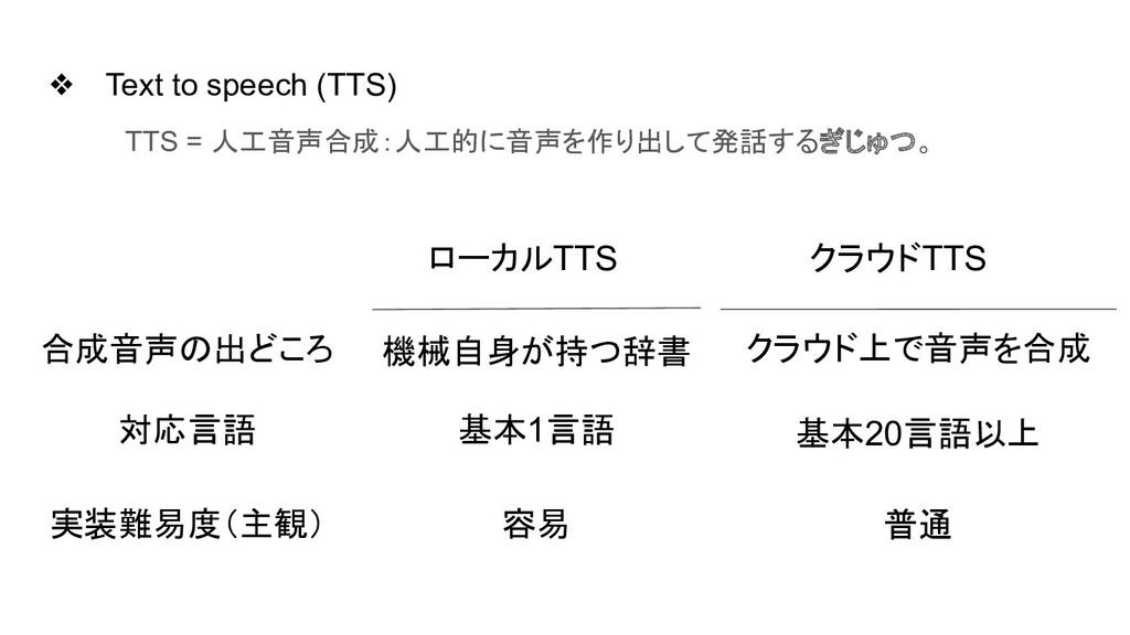 ❖ Text to speech (TTS) TTS = 人工音声合成:人工的に音声を作り出し...