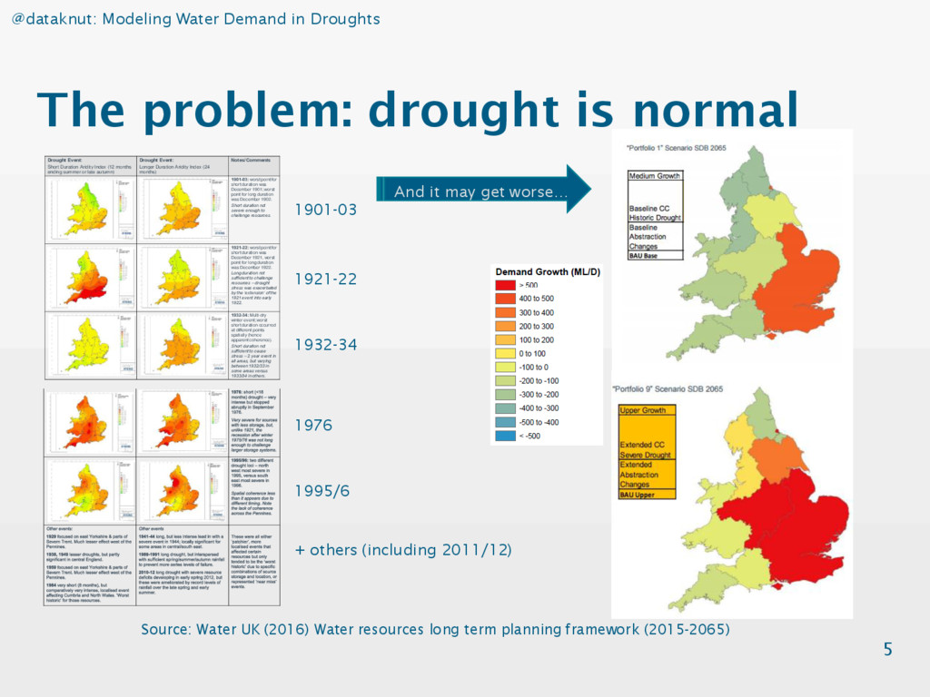 @dataknut: Modeling Water Demand in Droughts Th...