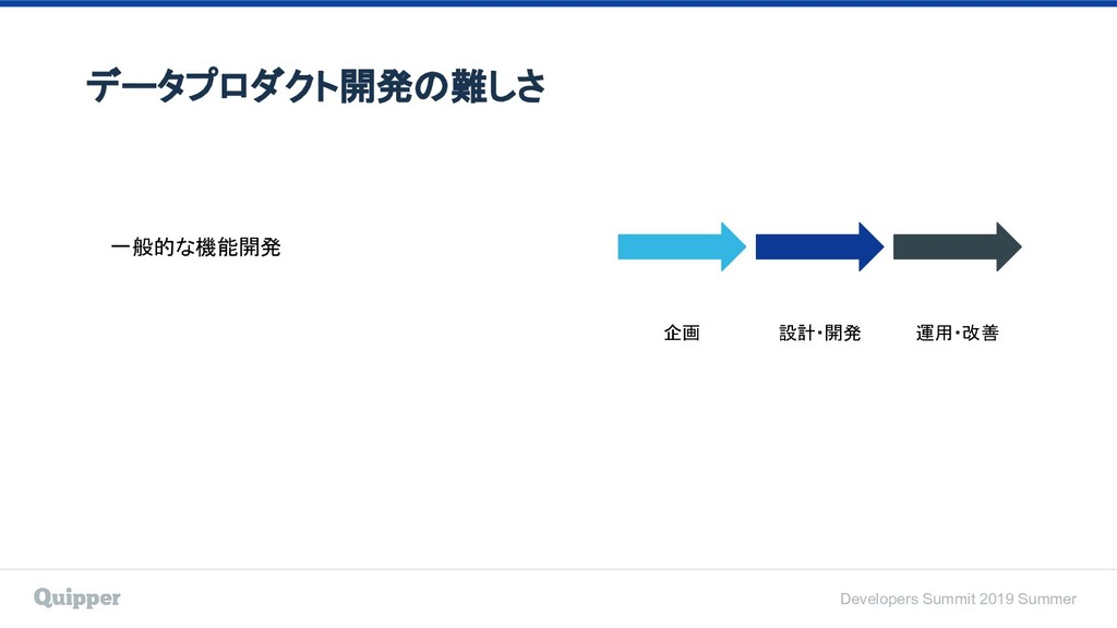 Developers Summit 2019 Summer データプロダクト開発の難しさ 一般...