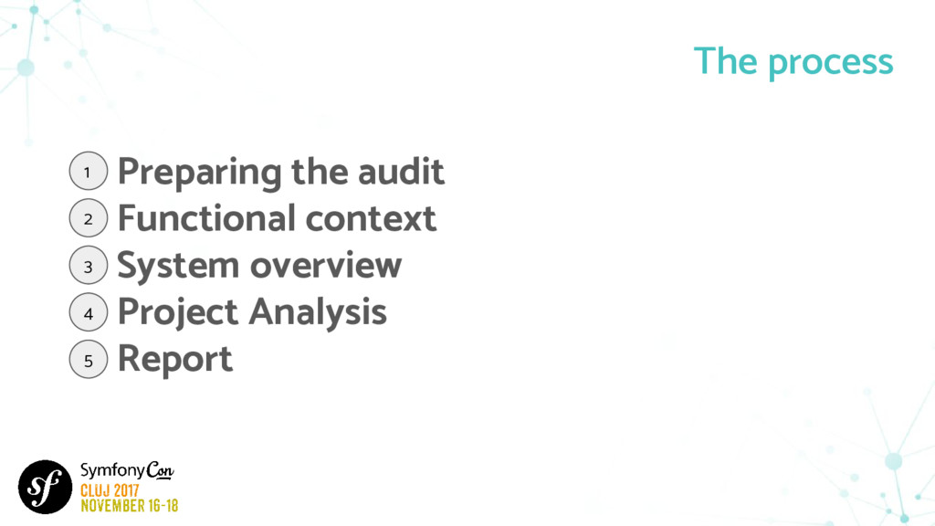 Preparing the audit Functional context System o...