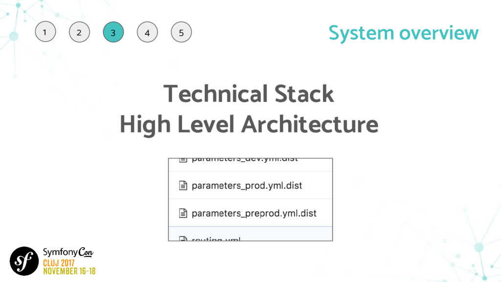 System overview Technical Stack High Level Arch...