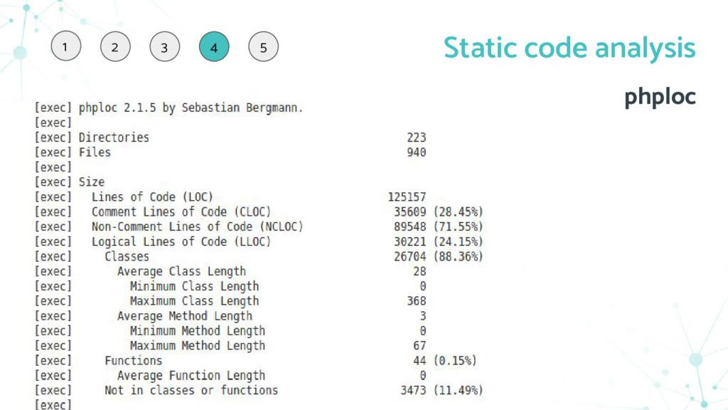 phploc Static code analysis 1 2 3 4 5