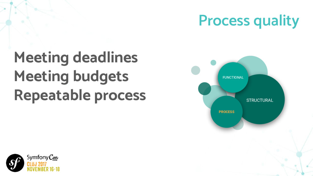 Process quality Meeting deadlines Meeting budge...