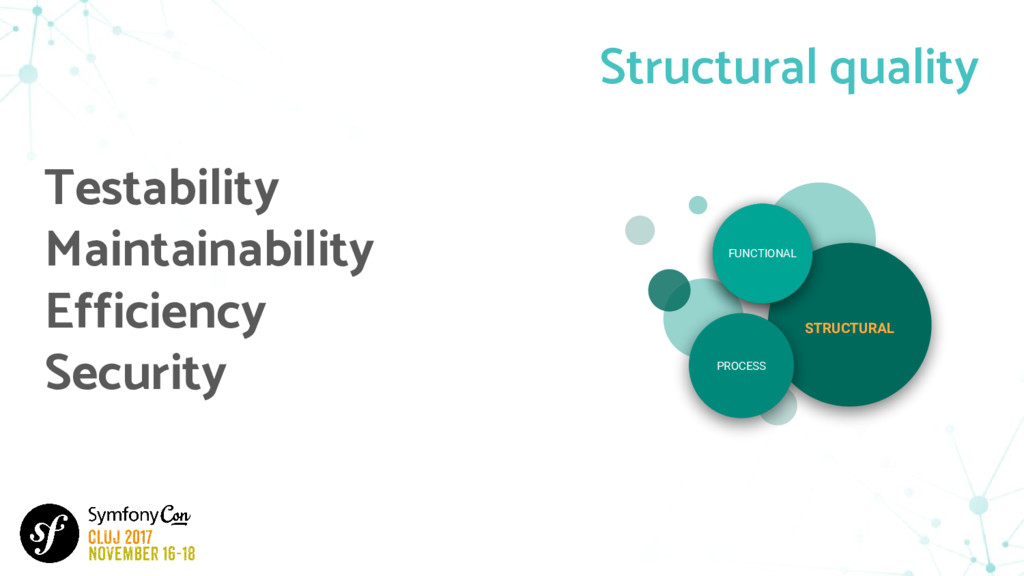 Structural quality Testability Maintainability ...