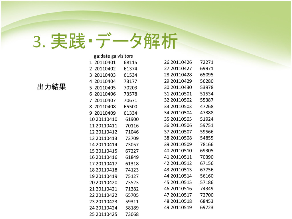 3. 実践・データ解析 ga:date ga:visitors 1 20110401 6811...