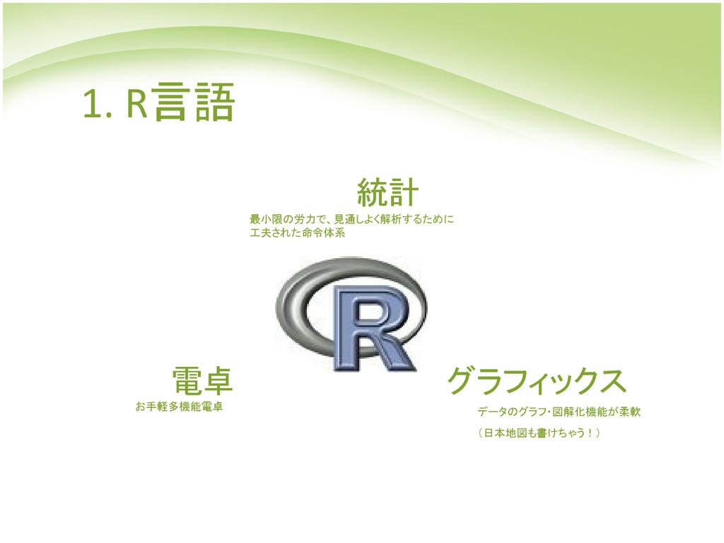 1. R言語 グラフィックス データのグラフ・図解化機能が柔軟 (日本地図も書けちゃう!) 電...