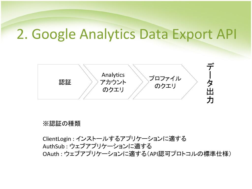 2. Google Analytics Data Export API 認証 Analytic...