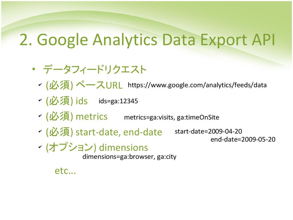 • データフィードリクエスト ✔ (必須) ベースURL ✔ (必須) ids ✔ (必須) ...