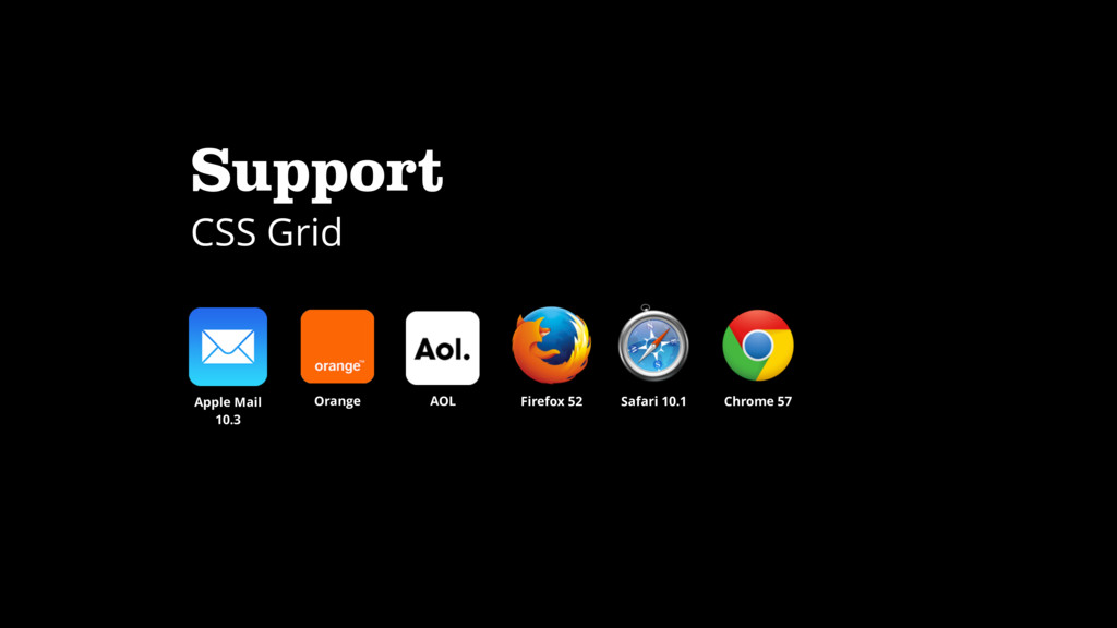 Support CSS Grid Apple Mail 10.3 Orange AOL Fir...