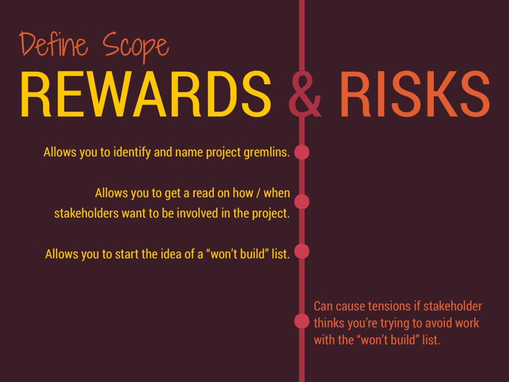 REWARDS & RISKS Allows you to identify and name...