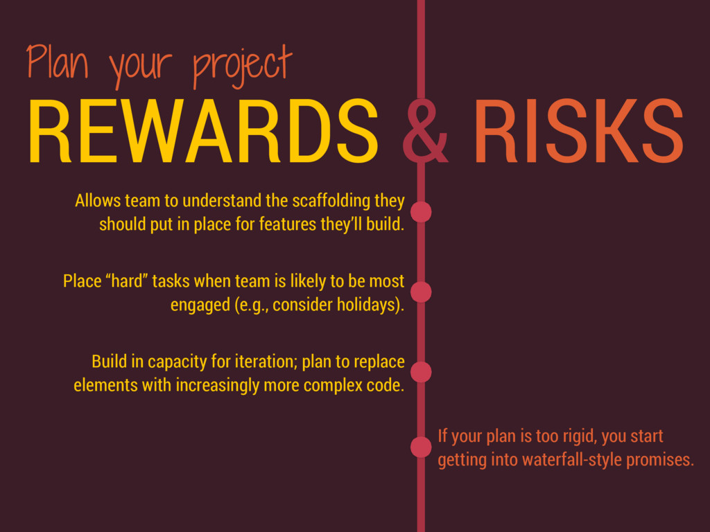 REWARDS & RISKS Allows team to understand the s...