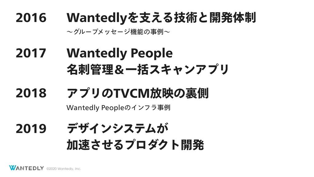 ©2020 Wantedly, Inc.  8BOUFEMZΛࢧ͑Δٕज़ͱ։ൃମ੍ ...