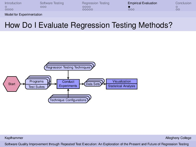 Introduction Software Testing Regression Testin...