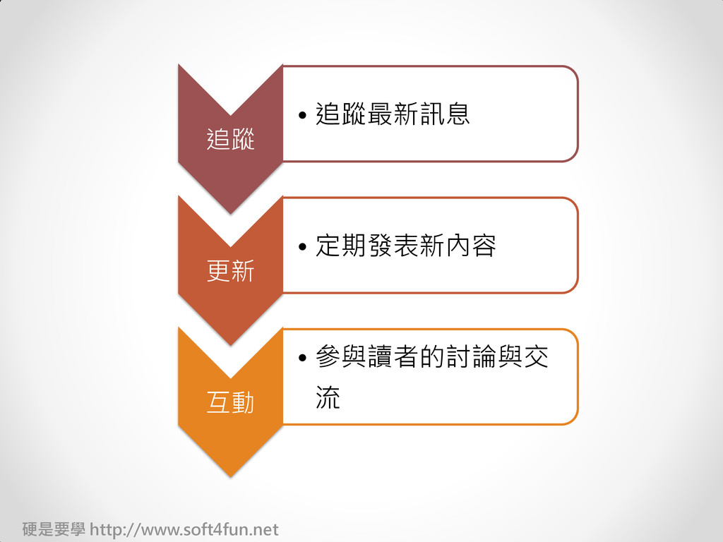 硬是要學 http://www.soft4fun.net 追蹤 • 追蹤最新訊息 更新 • 定...