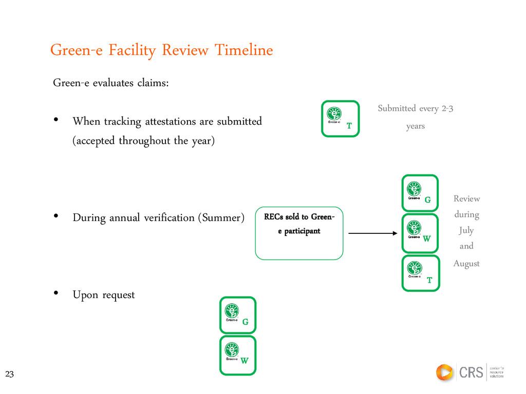 Green-e Facility Review Timeline 23 Green-e eva...