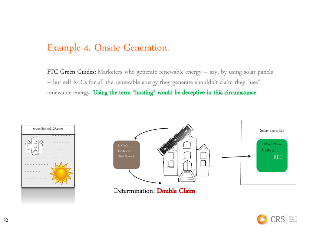 FTC Green Guides: Marketers who generate renewa...