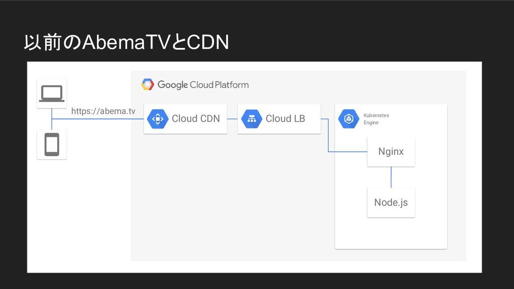 以前のAbemaTVとCDN Cloud LB Cloud CDN Kubernetes En...
