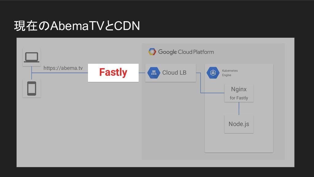 Cloud LB Kubernetes Engine Nginx for Fastly Nod...