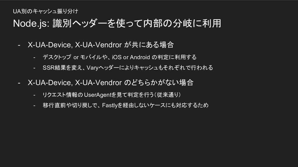 Node.js: 識別ヘッダーを使って内部の分岐に利用 UA別のキャッシュ振り分け - X-U...