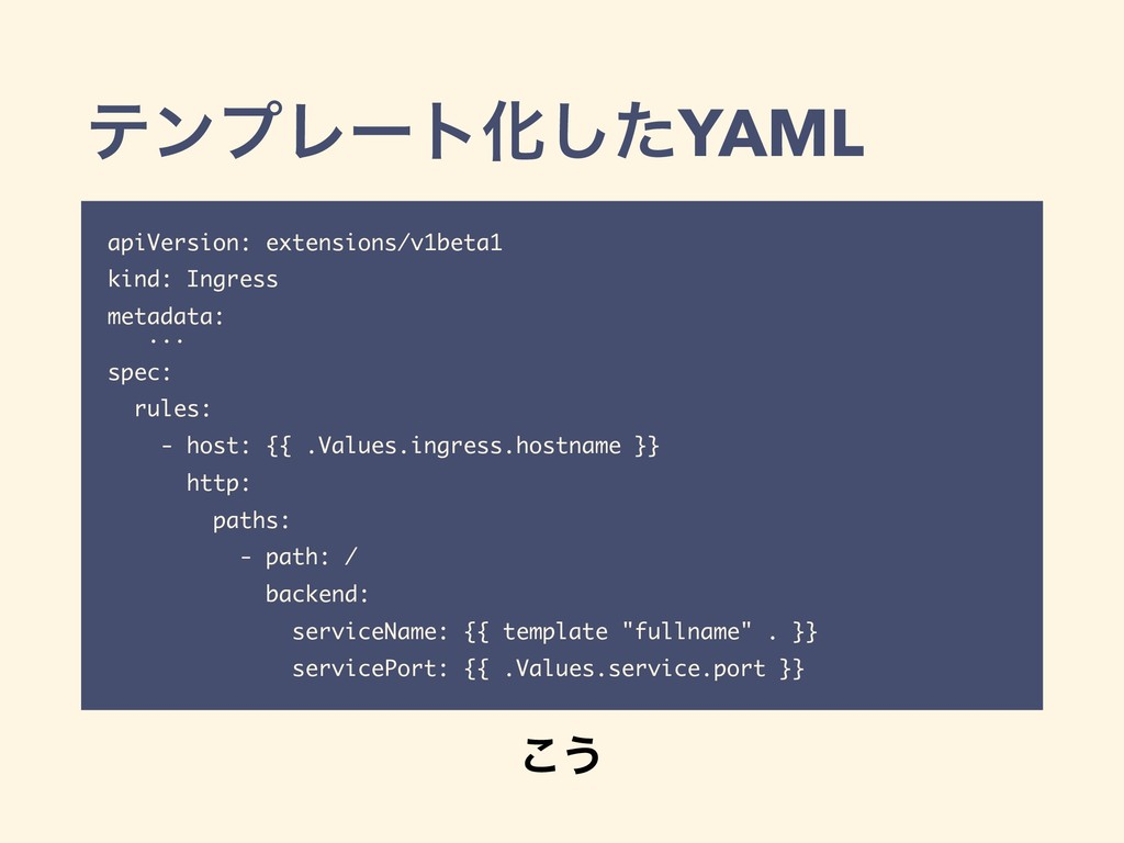 ςϯϓϨʔτԽͨ͠YAML apiVersion: extensions/v1beta1 ki...