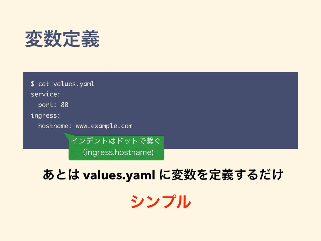 ม਺ఆٛ $ cat values.yaml service: port: 80 ingres...