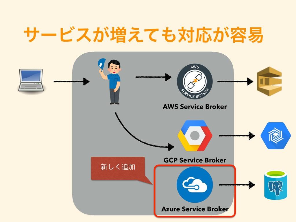 αʔϏε͕૿͑ͯରԠ͕༰қ AWS Service Broker GCP Service B...