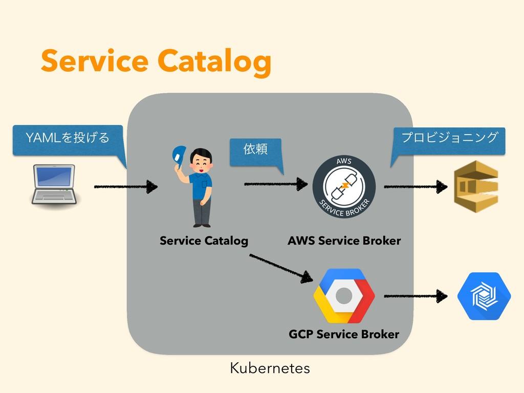 Service Catalog Kubernetes AWS Service Broker G...