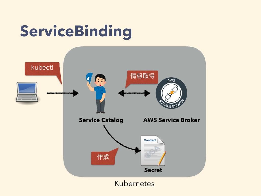 Kubernetes LVCFDUM Service Catalog AWS Service ...