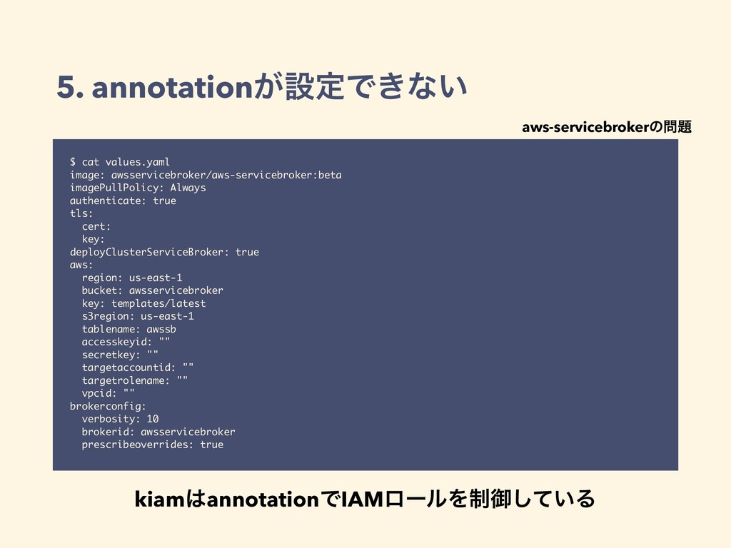 5. annotation͕ઃఆͰ͖ͳ͍ $ cat values.yaml image: a...
