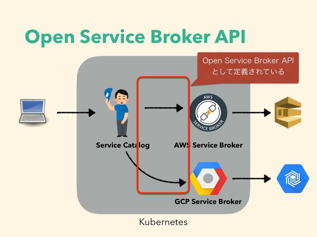 Open Service Broker API Kubernetes Service Cata...
