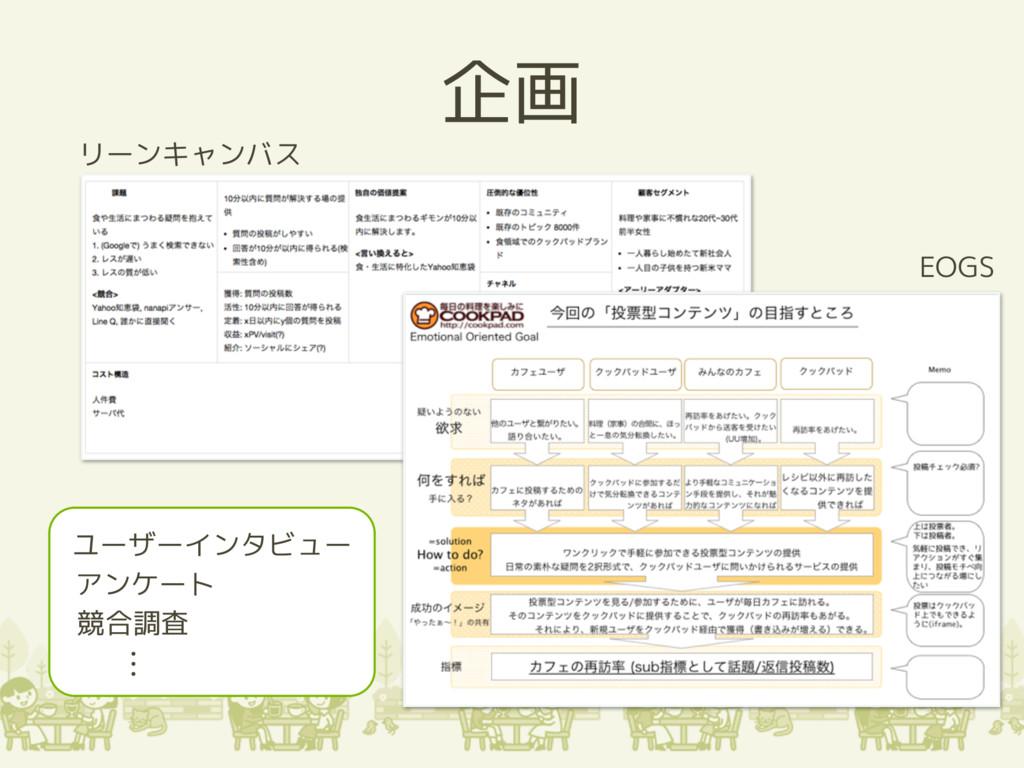 企画 リーンキャンバス EOGS ユーザーインタビュー アンケート 競合調査 ʜ