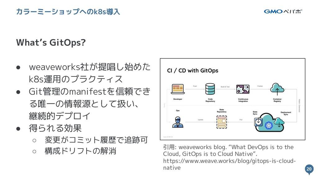 20 20 What's GitOps? カラーミーショップへのk8s導入 ● weavewo...