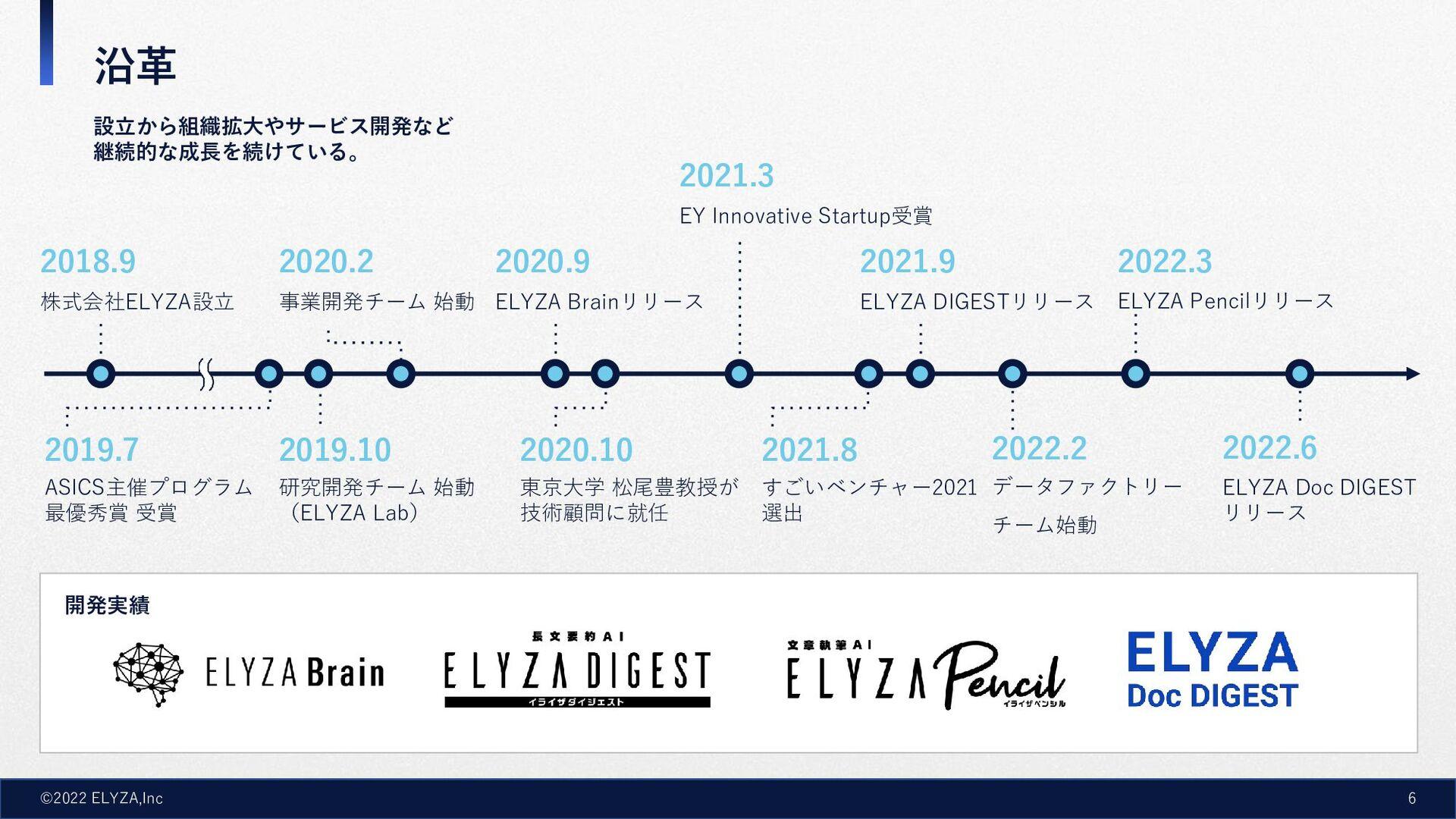 "˜&-:;""*OD MISSION / VISION ઌٕज़Λ࣮͠ɺ ະ౿ͷྖ..."