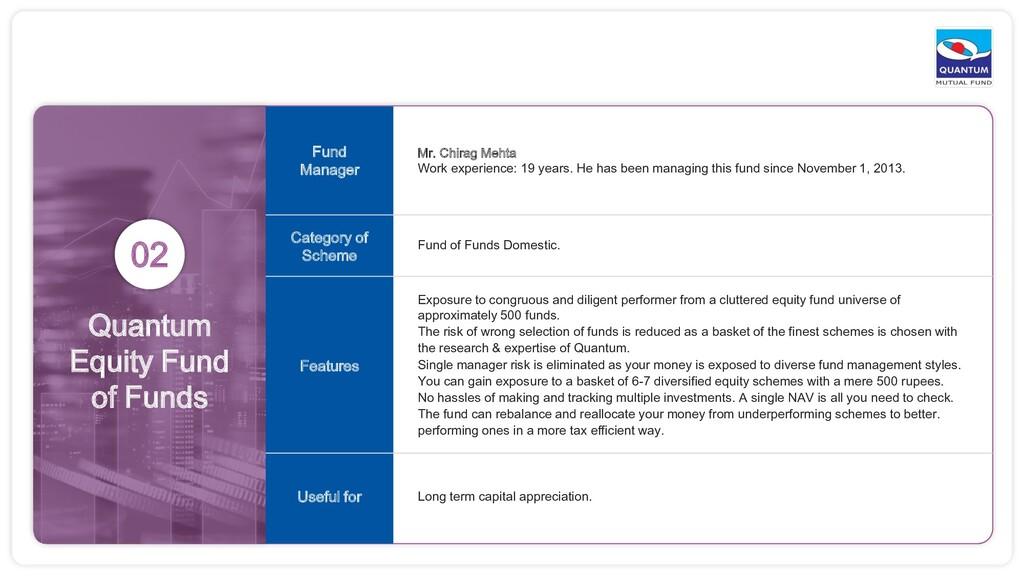 Quantum Equity Fund of Funds 02 Mr. Chirag Meht...