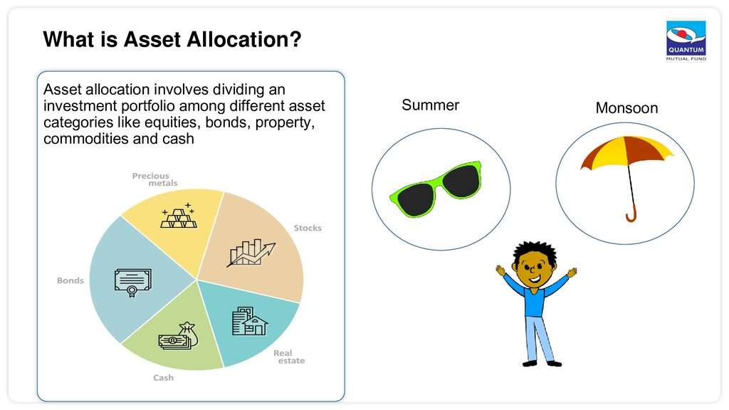 What is Asset Allocation? Asset allocation invo...