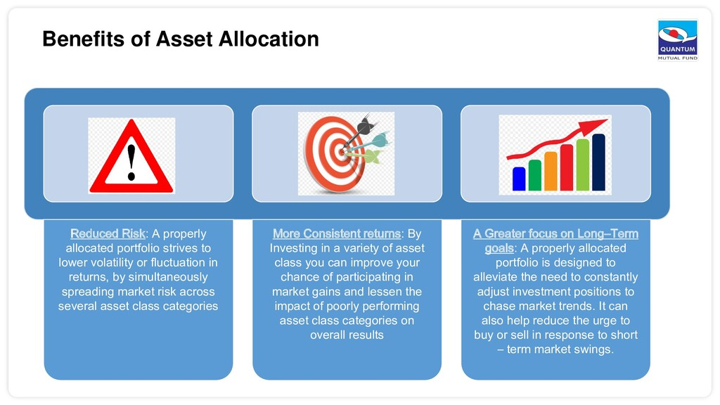 Benefits of Asset Allocation Reduced Risk: A pr...