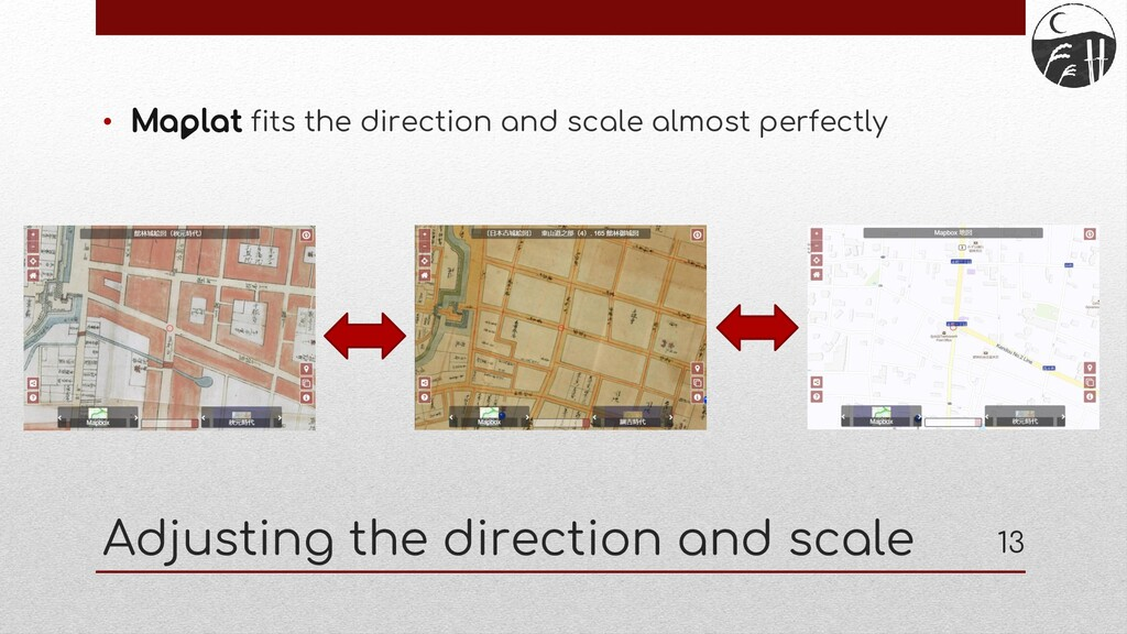 Adjusting the direction and scale • fits the di...