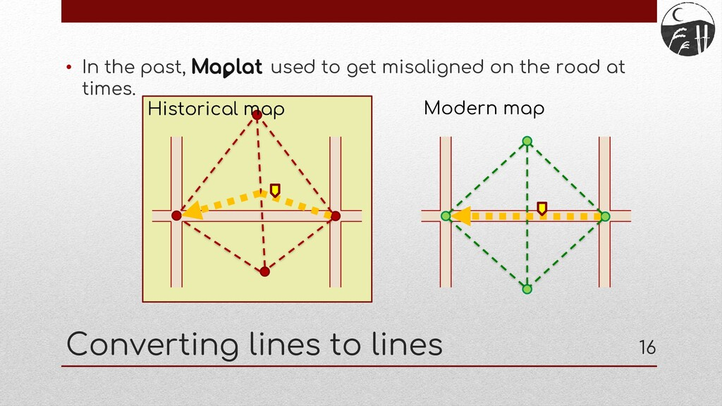 • In the past, used to get misaligned on the ro...