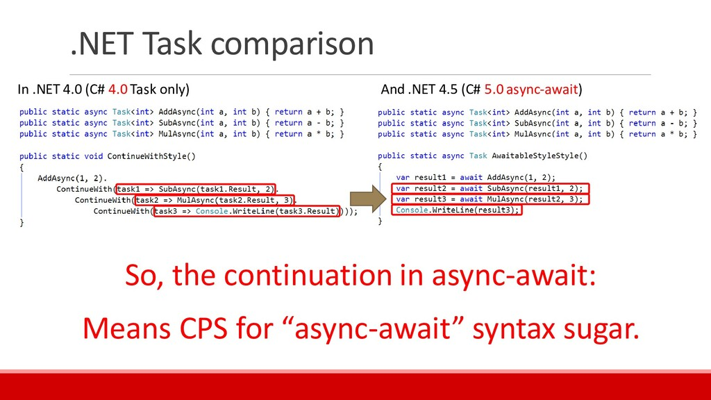 .NET Task comparison So, the continuation in as...