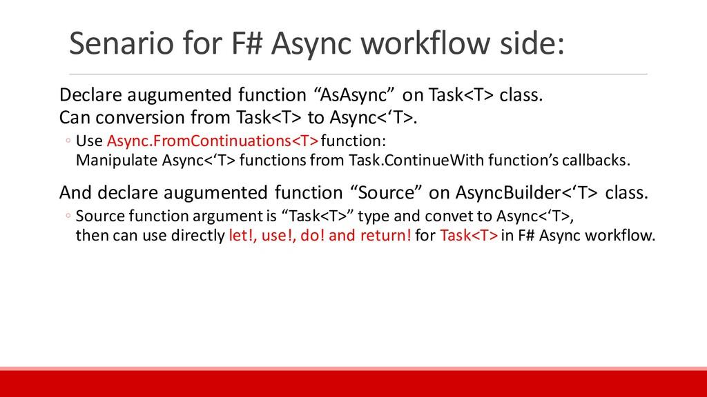 Senario for F# Async workflow side: Declare aug...