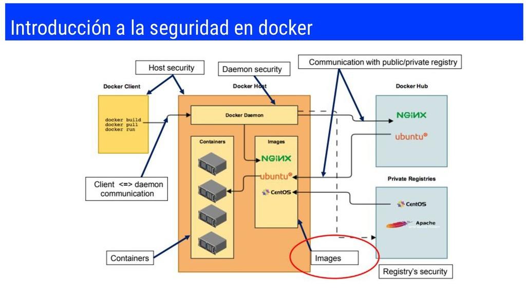 Introducción a la seguridad en docker