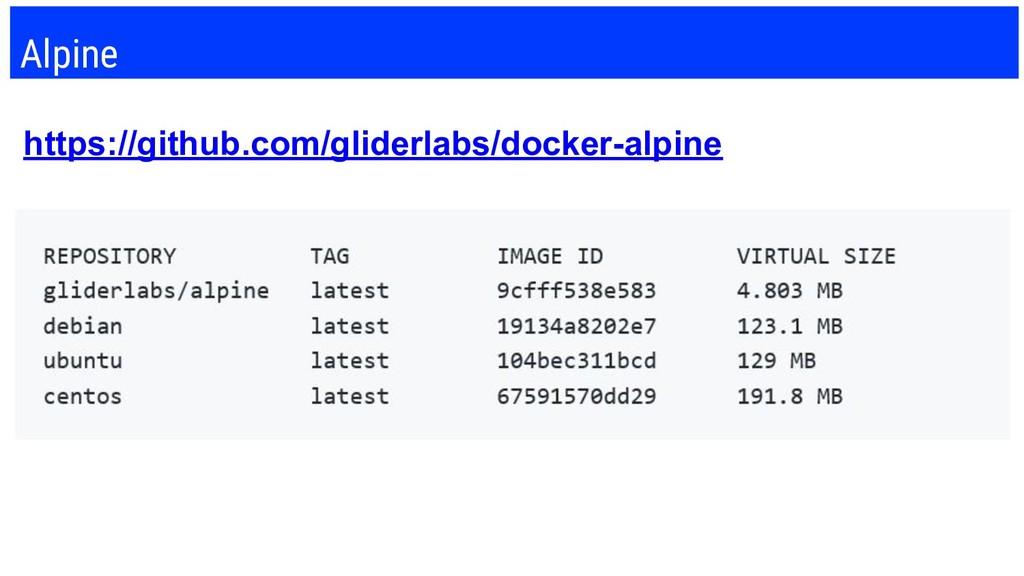 Alpine https://github.com/gliderlabs/docker-alp...