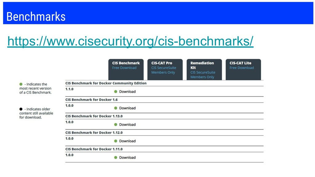 Benchmarks https://www.cisecurity.org/cis-bench...