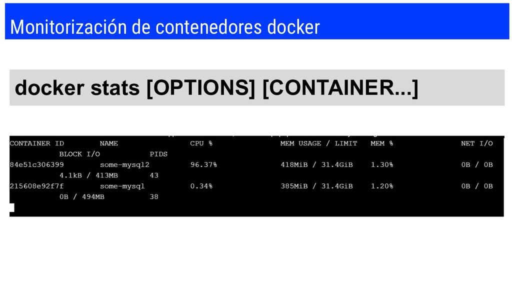 Monitorización de contenedores docker docker st...