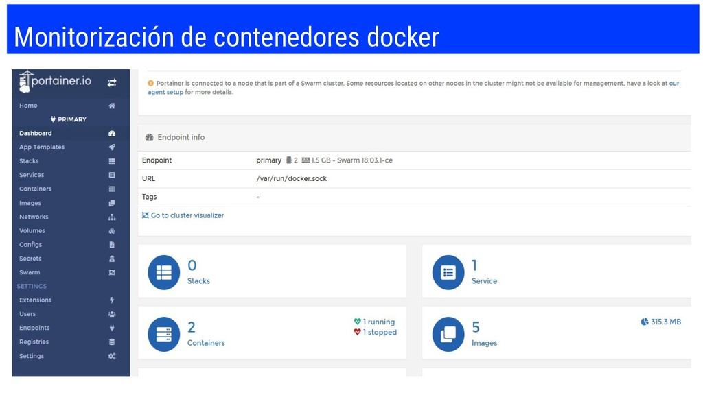 Monitorización de contenedores docker
