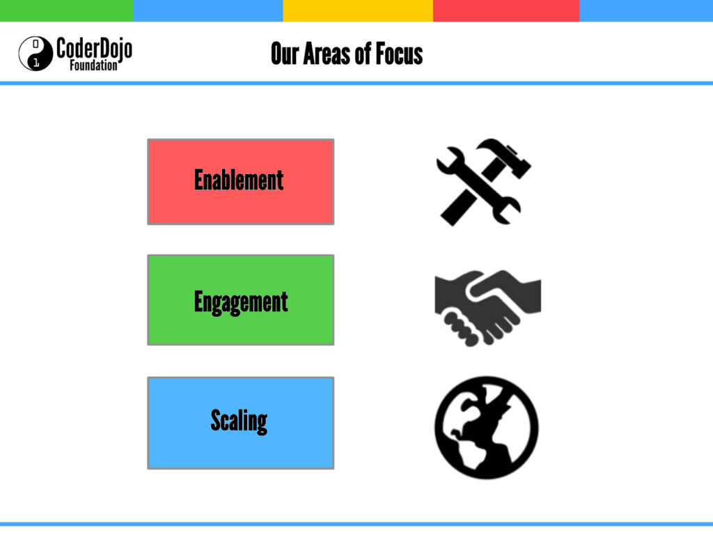 Our Areas of Focus Enablement Engagement Scaling
