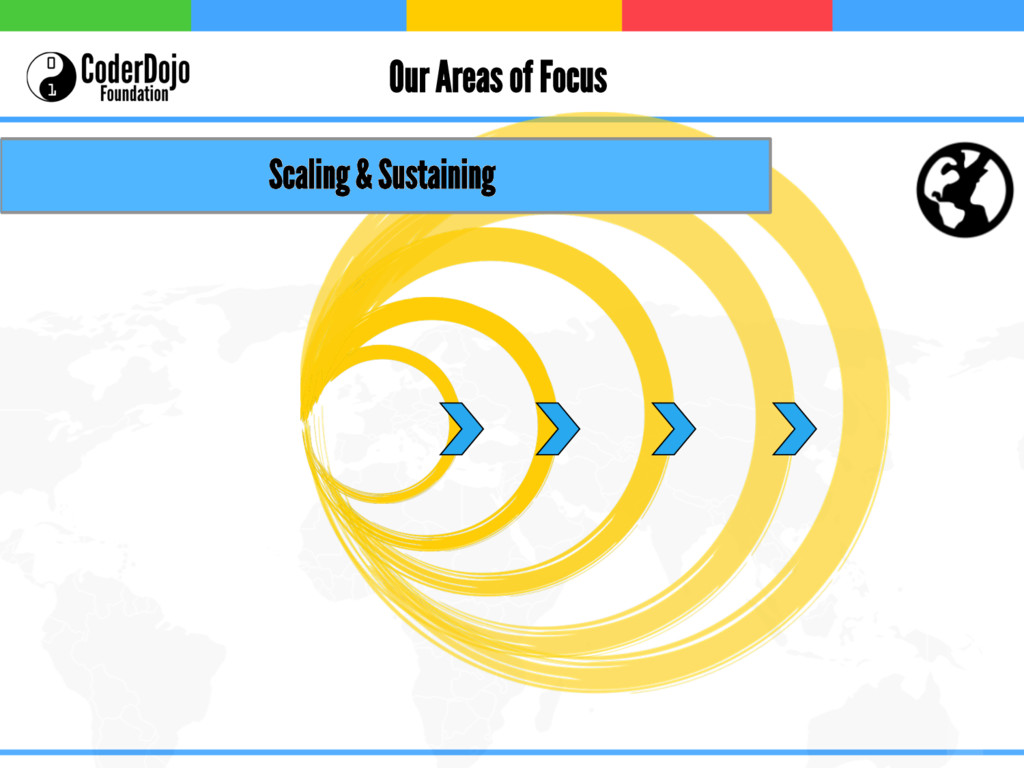 Our Areas of Focus Scaling & Sustaining